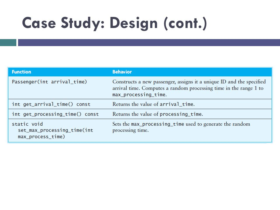 Case Study: Design (cont.)
