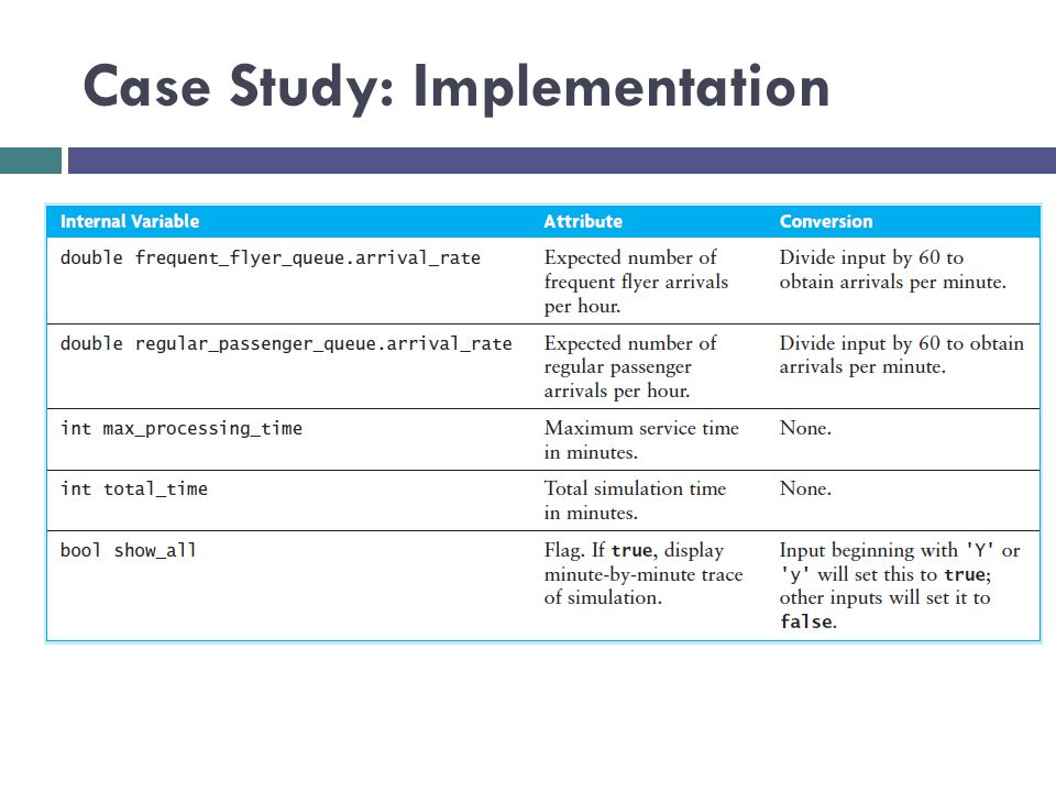 Case Study: Implementation