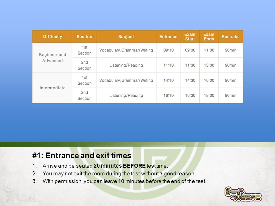 #1: Entrance and exit times