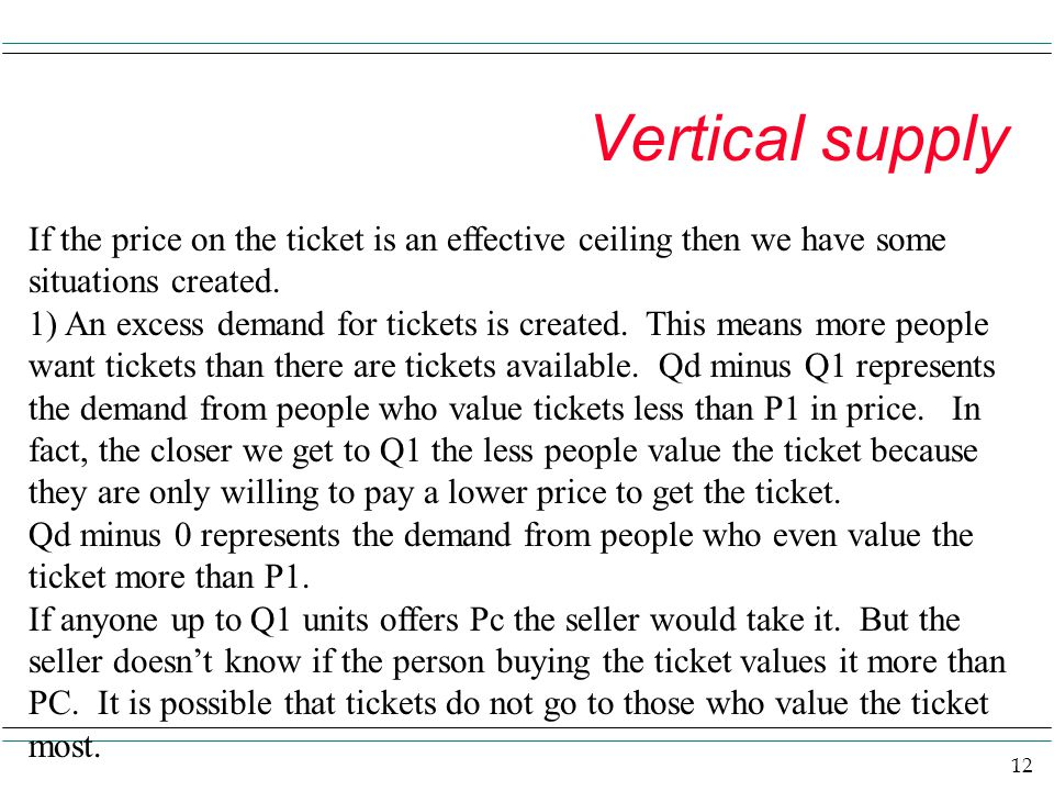 Vertical supply If the price on the ticket is an effective ceiling then we have some situations created.