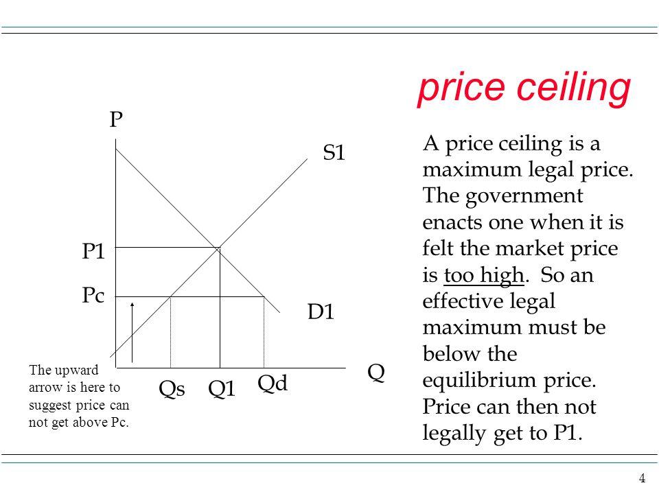 price ceiling P.