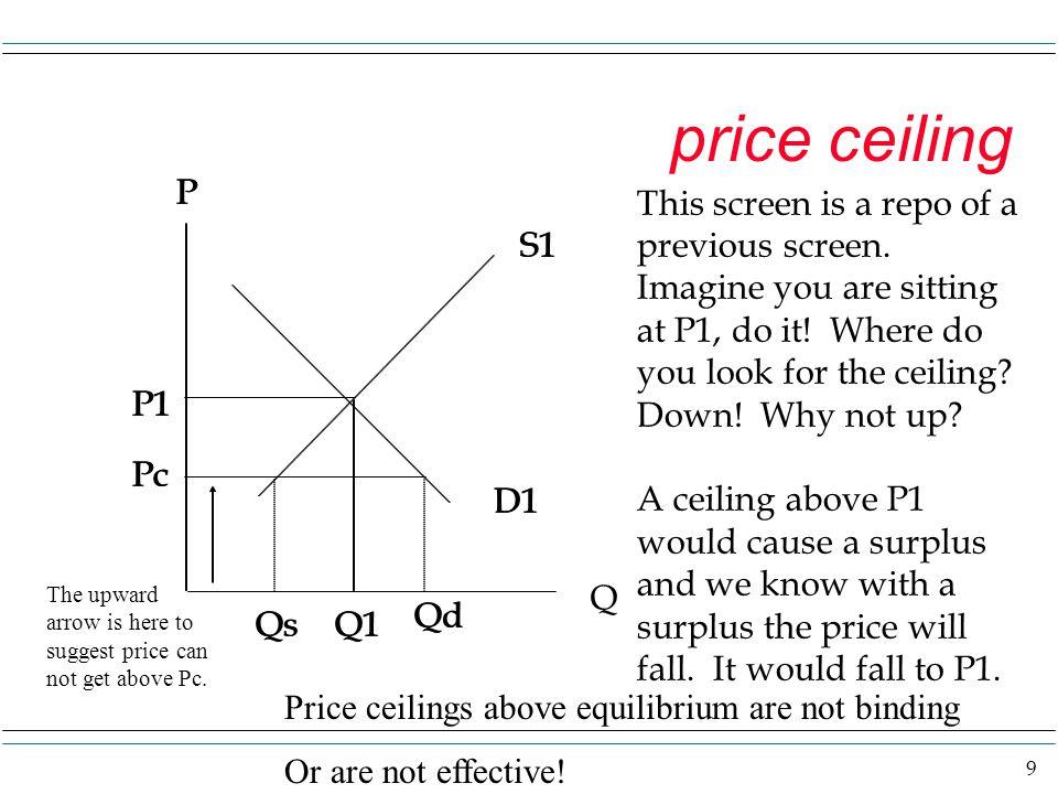 price ceiling P. P.