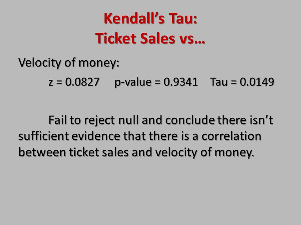 Kendall's Tau: Ticket Sales vs…