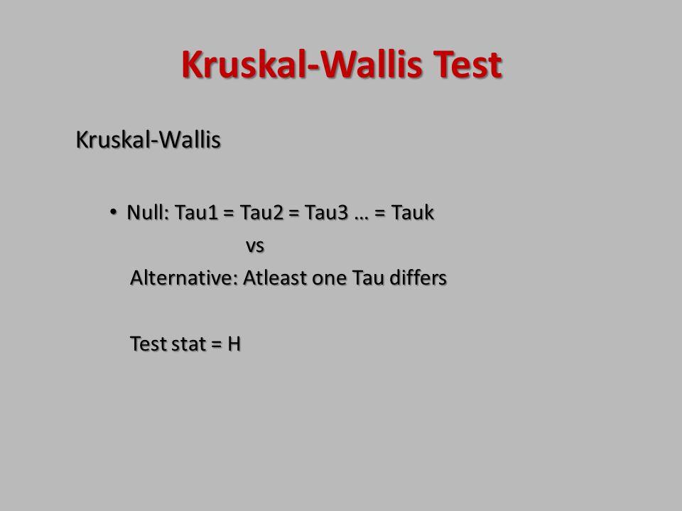 Kruskal-Wallis Test Kruskal-Wallis Null: Tau1 = Tau2 = Tau3 … = Tauk