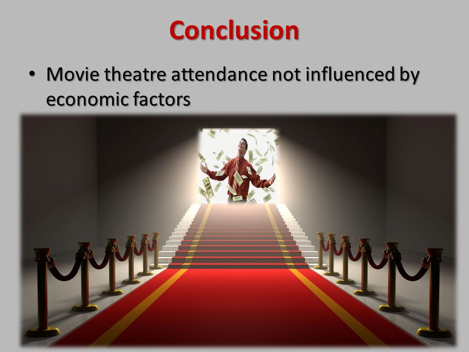 Conclusion Movie theatre attendance not influenced by economic factors