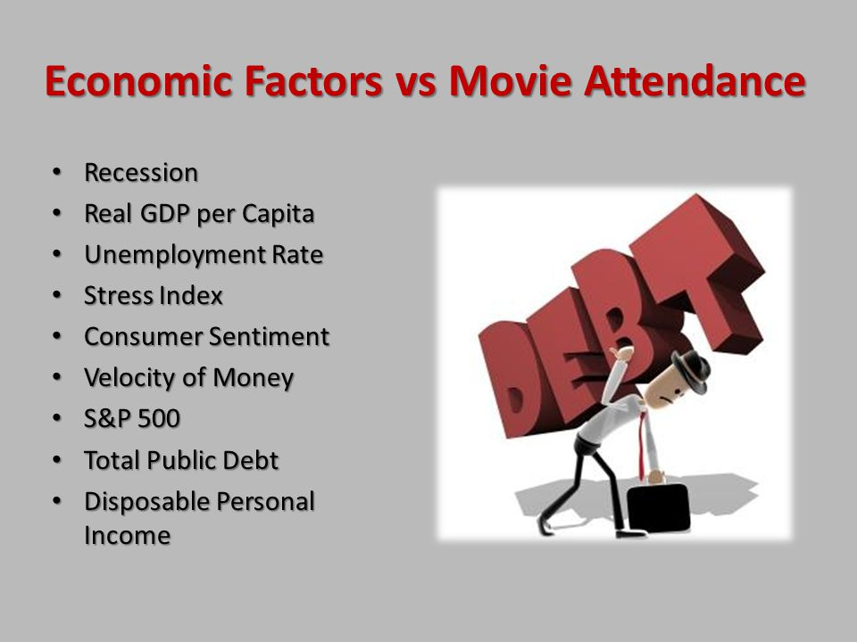 Economic Factors vs Movie Attendance
