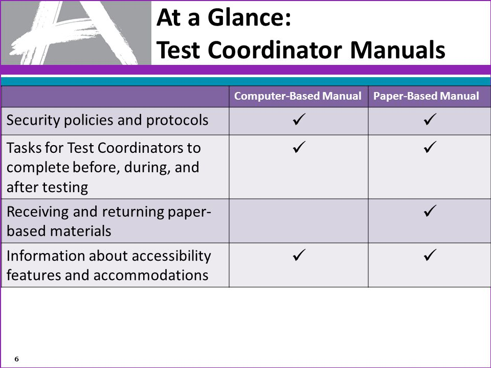 At a Glance: Test Coordinator Manuals