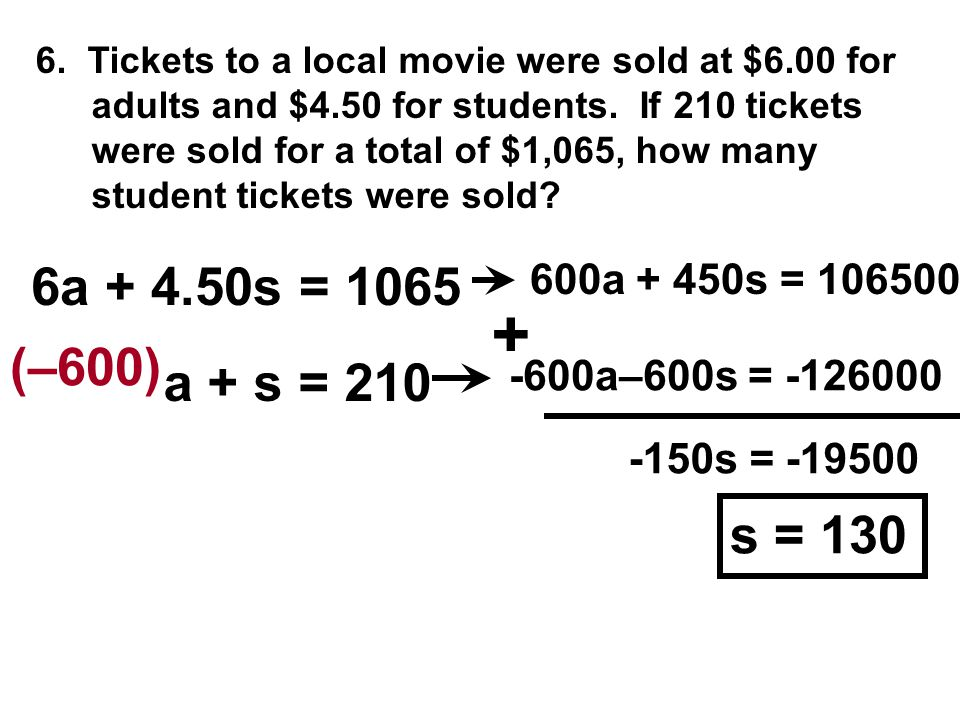6. Tickets to a local movie were sold at $6. 00 for adults and $4