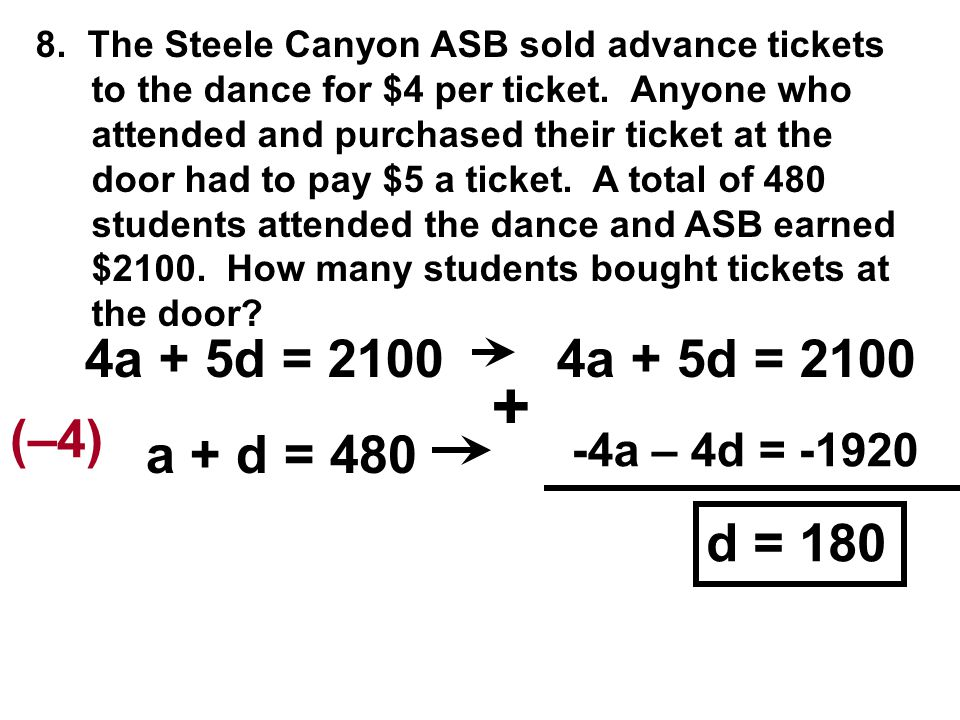 8. The Steele Canyon ASB sold advance tickets to the dance for $4 per ticket. Anyone who attended and purchased their ticket at the door had to pay $5 a ticket. A total of 480 students attended the dance and ASB earned $2100. How many students bought tickets at the door