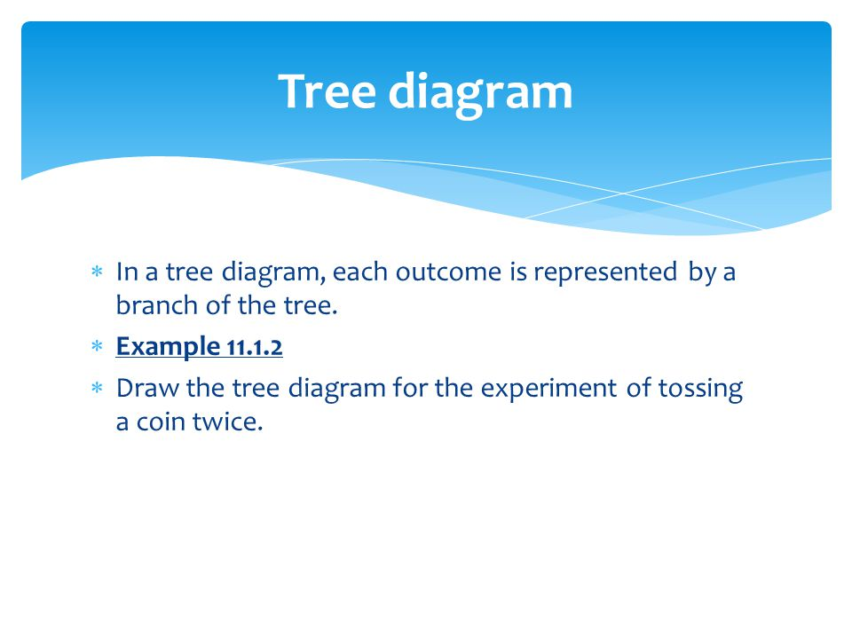 Tree diagram In a tree diagram, each outcome is represented by a branch of the tree. Example 11.1.2.