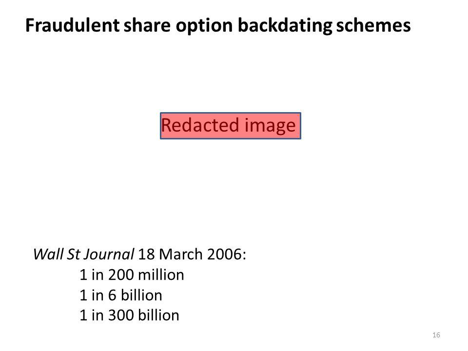Fraudulent share option backdating schemes