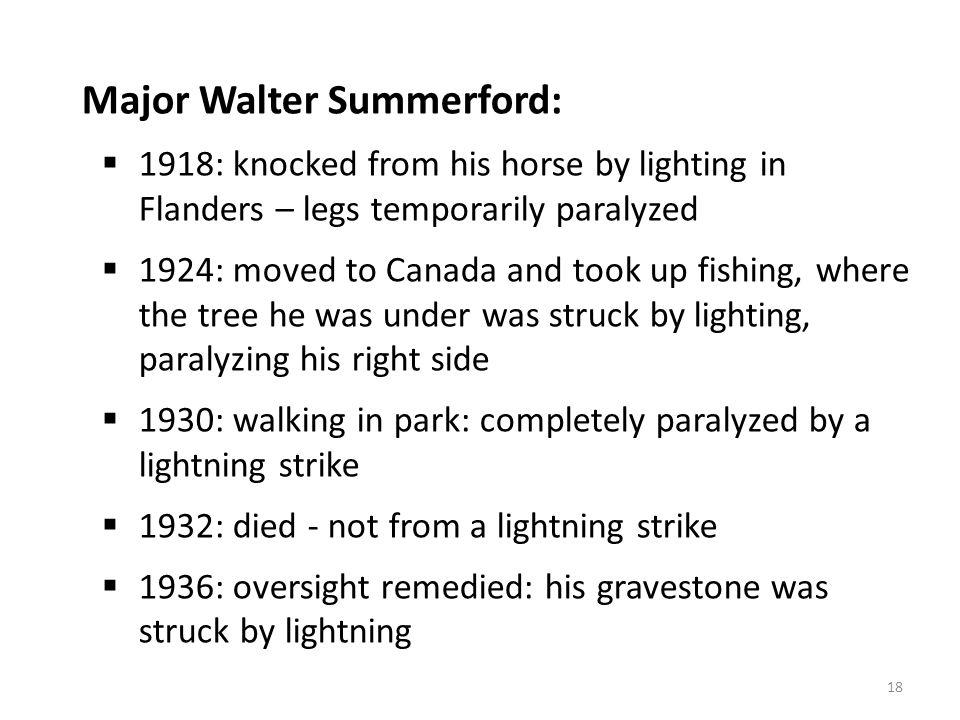 Major Walter Summerford: