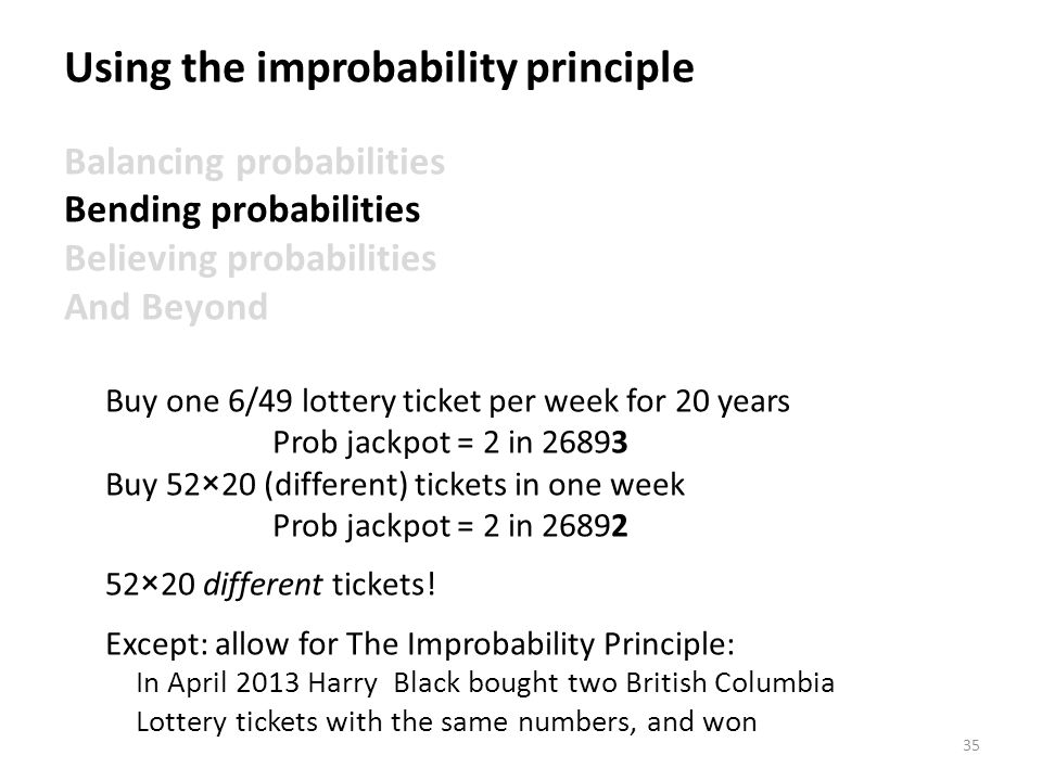 Using the improbability principle