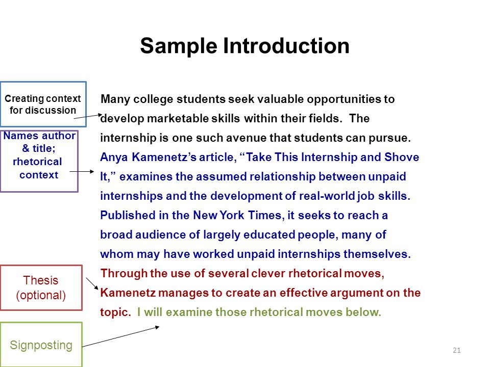 Sample Introduction Thesis (optional) Signposting