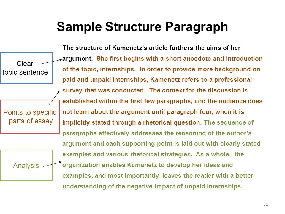 Sample Structure Paragraph