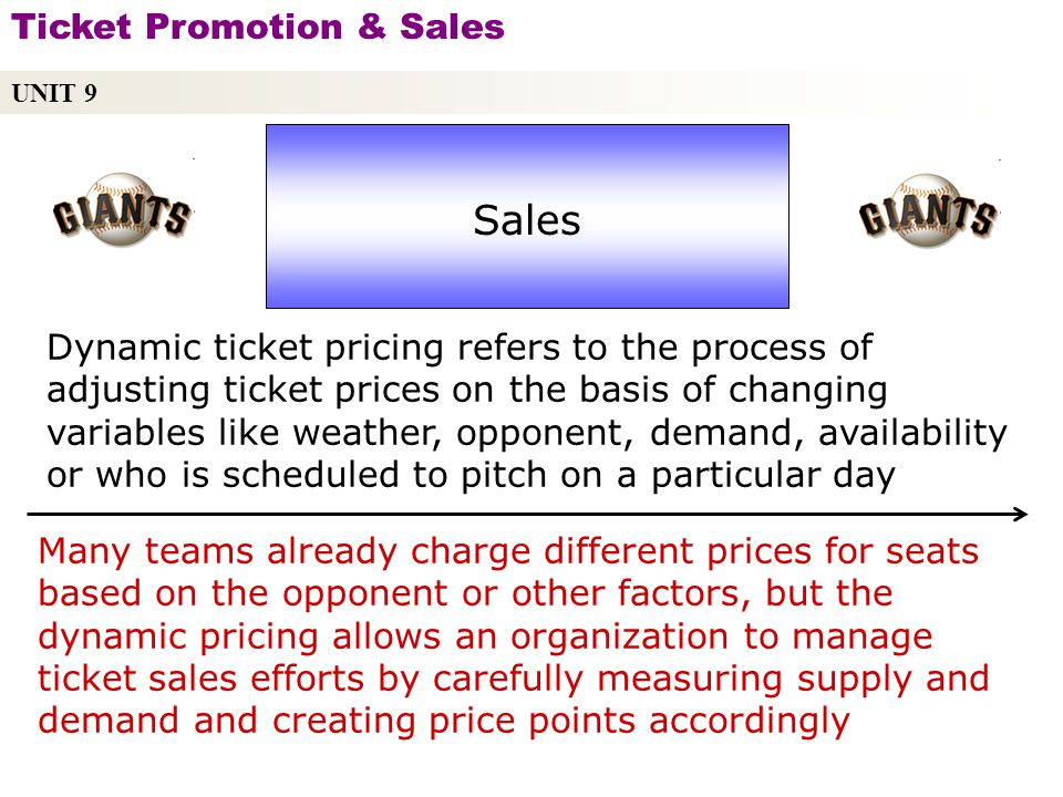 Sales Ticket Promotion & Sales