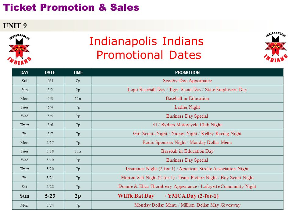 Indianapolis Indians Promotional Dates Ticket Promotion & Sales UNIT 9