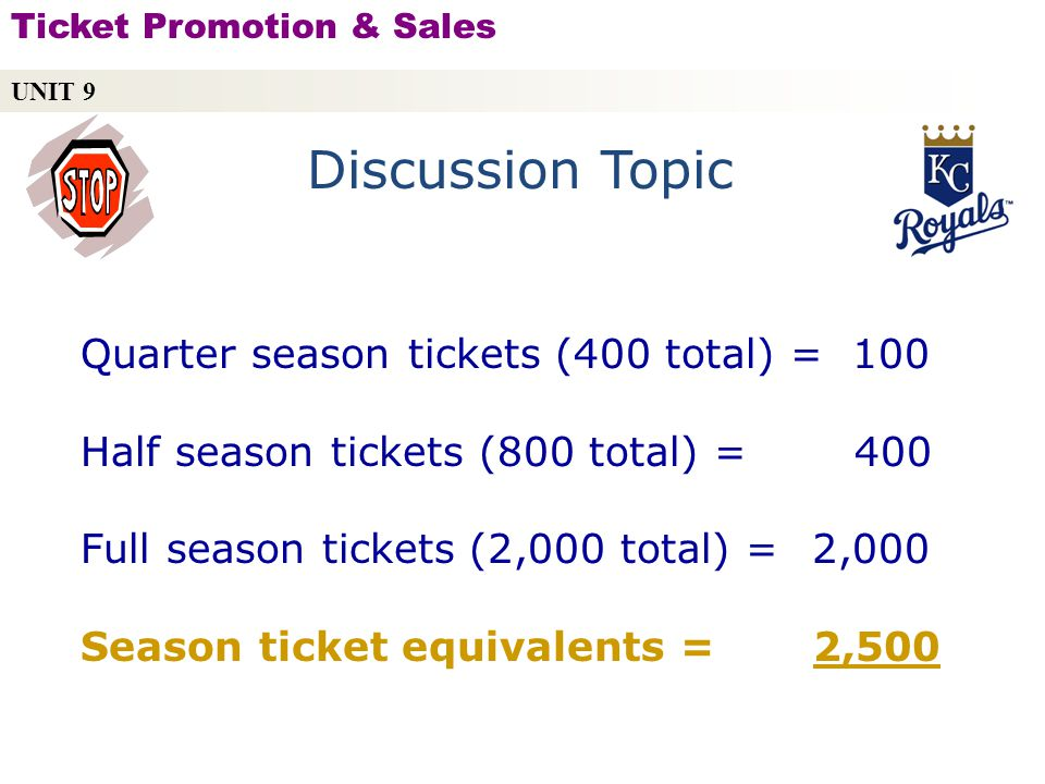Discussion Topic Quarter season tickets (400 total) = 100