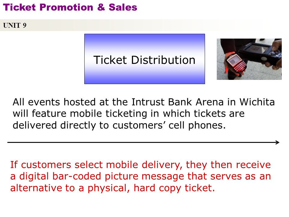 Ticket Distribution Ticket Promotion & Sales