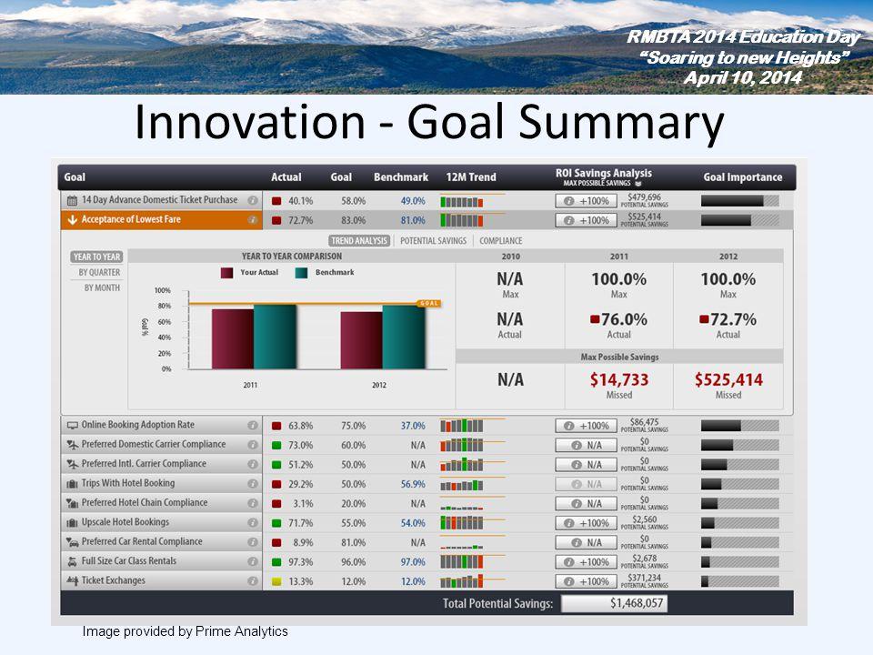 Innovation - Goal Summary