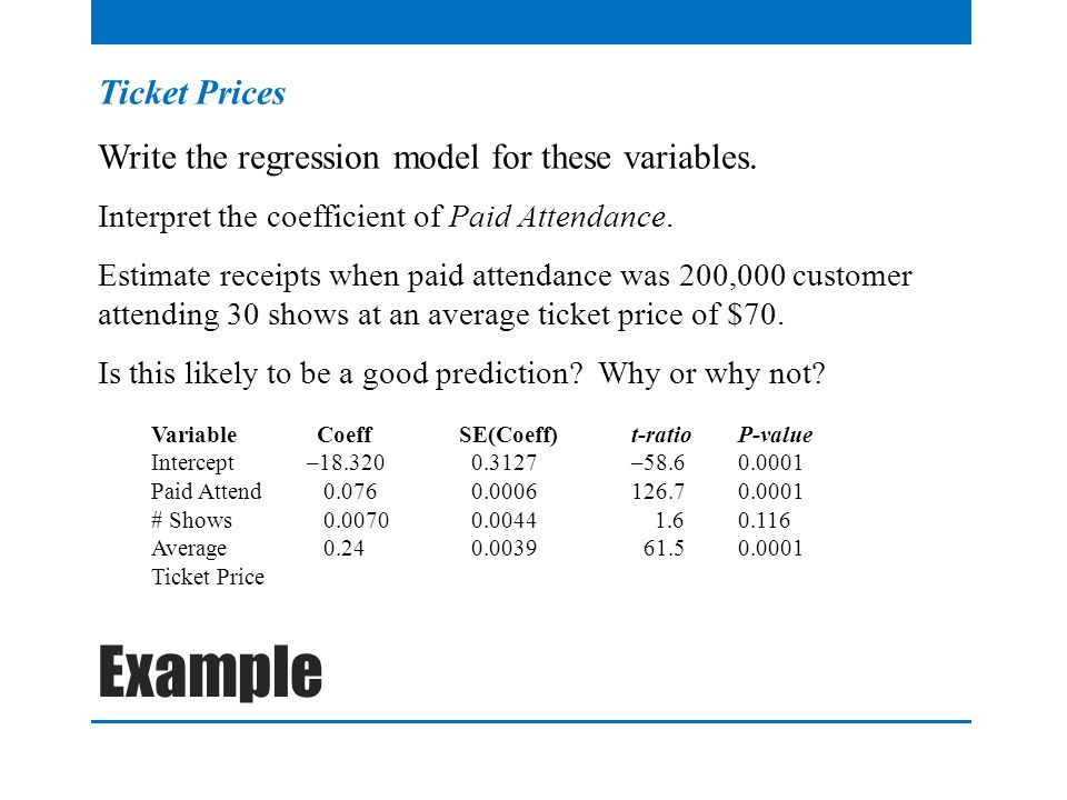 Example Ticket Prices Write the regression model for these variables.