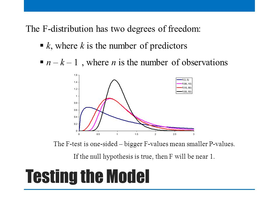 Testing the Model The F-distribution has two degrees of freedom: