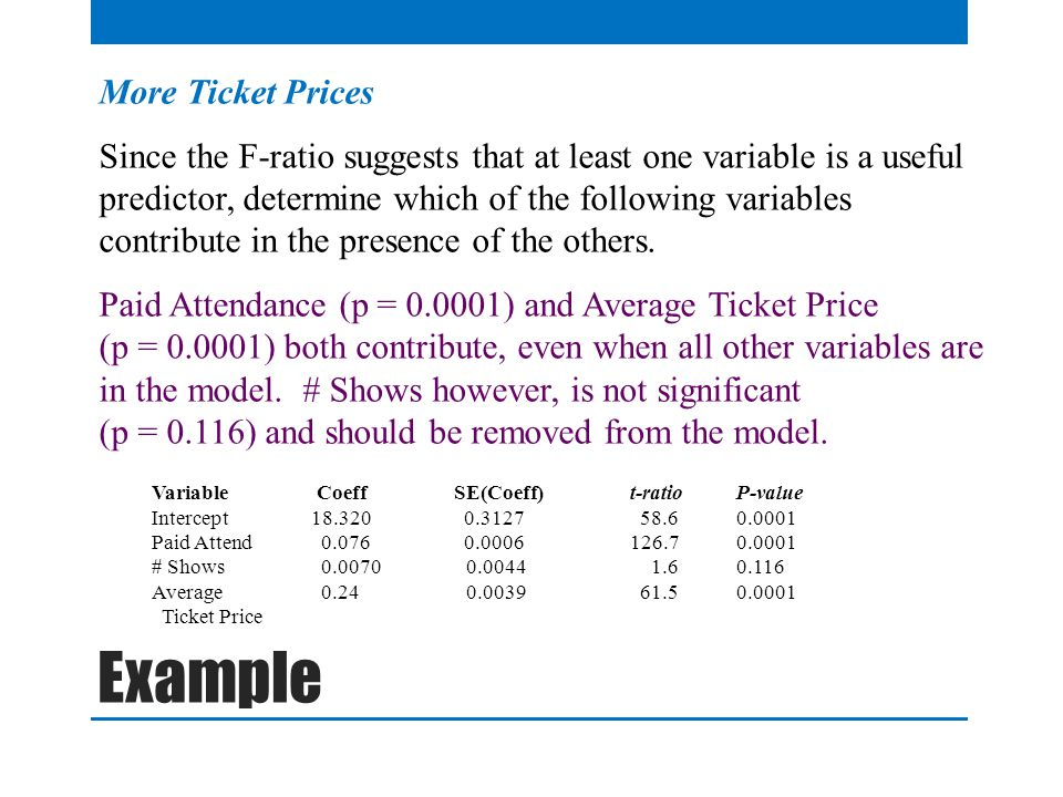 Example More Ticket Prices