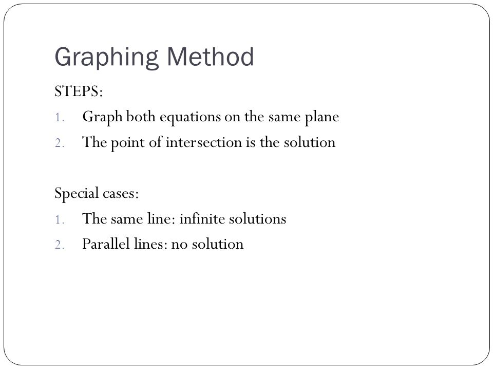 Graphing Method STEPS: Graph both equations on the same plane