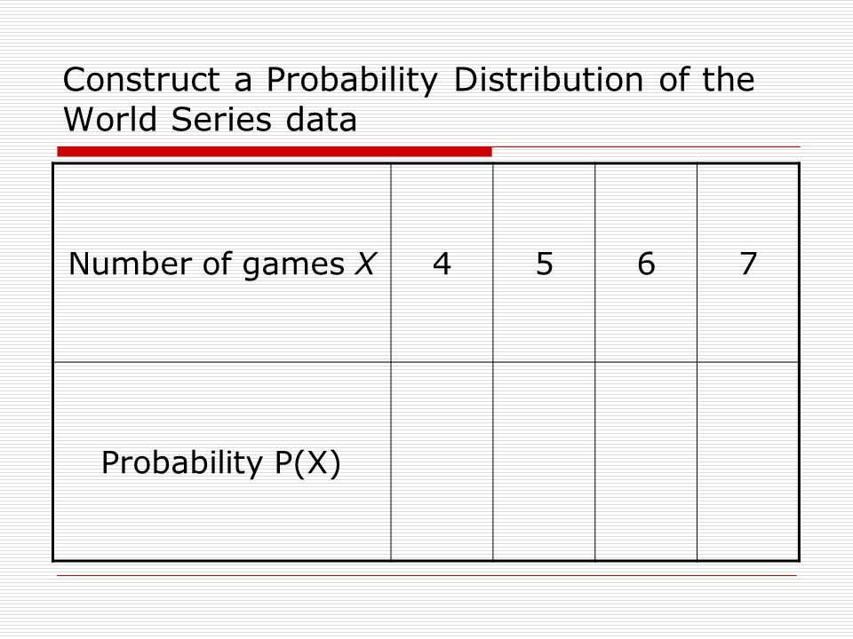 Construct a Probability Distribution of the World Series data