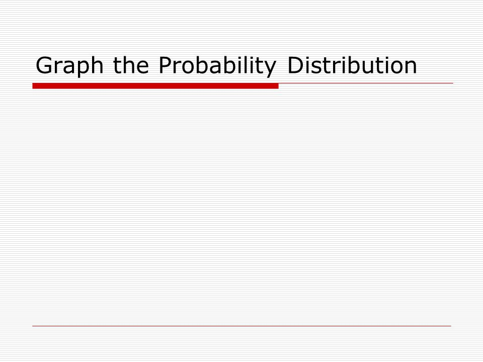 Graph the Probability Distribution