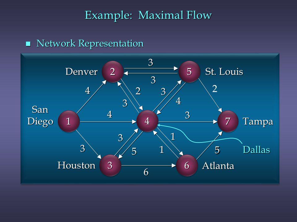 Example: Maximal Flow Network Representation 3 2 5 Denver St. Louis 3