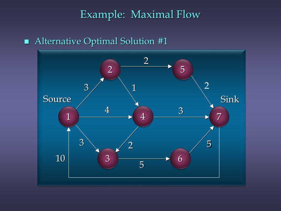 Example: Maximal Flow Alternative Optimal Solution #1 2 2 5 2 3 1