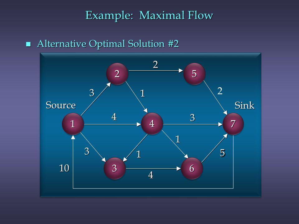 Example: Maximal Flow Alternative Optimal Solution #2 2 2 5 2 3 1