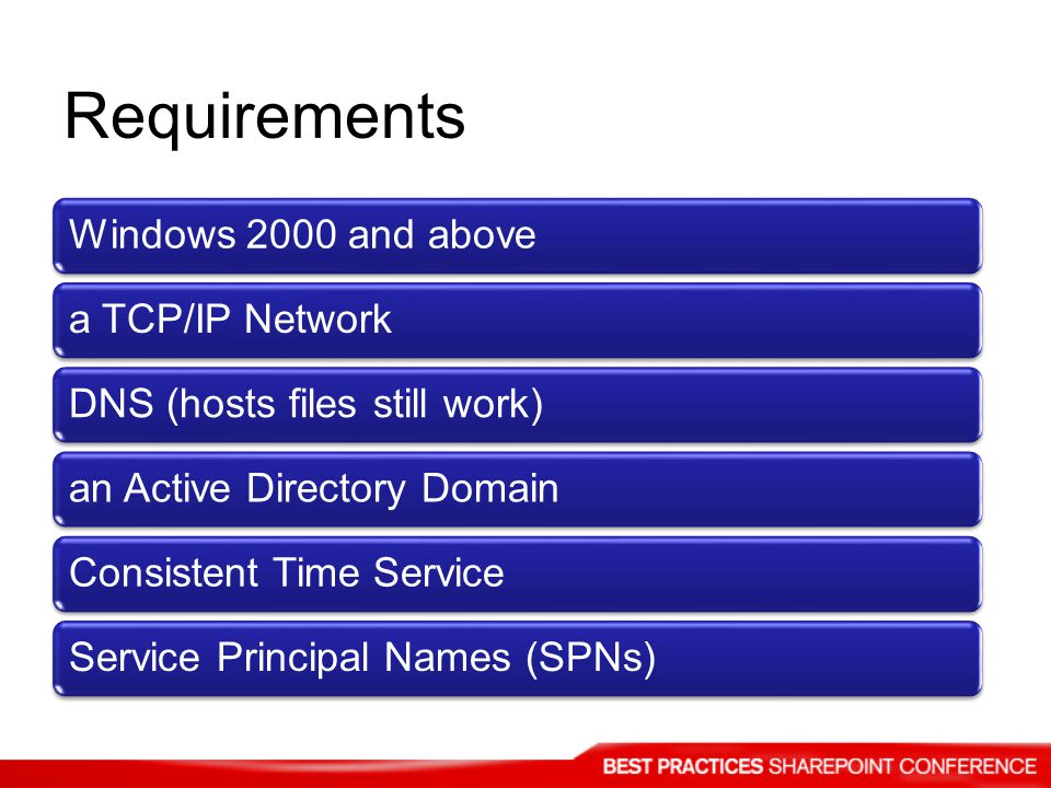 Requirements Windows 2000 and above a TCP/IP Network