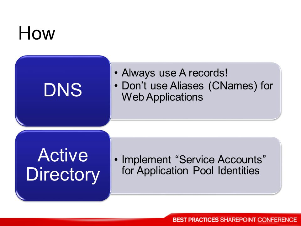 How DNS Always use A records!