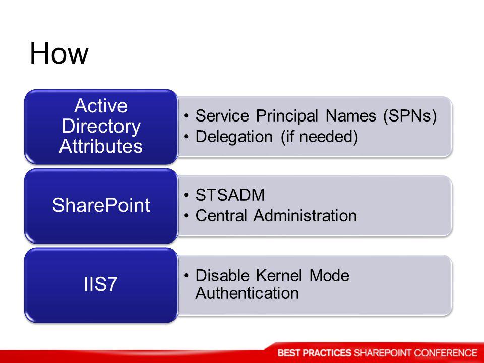Active Directory Attributes