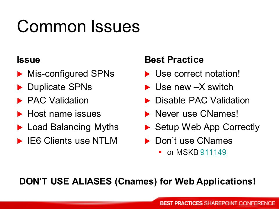 Common Issues Issue Best Practice Mis-configured SPNs Duplicate SPNs