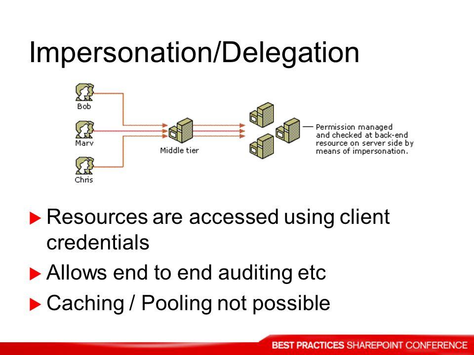 Impersonation/Delegation