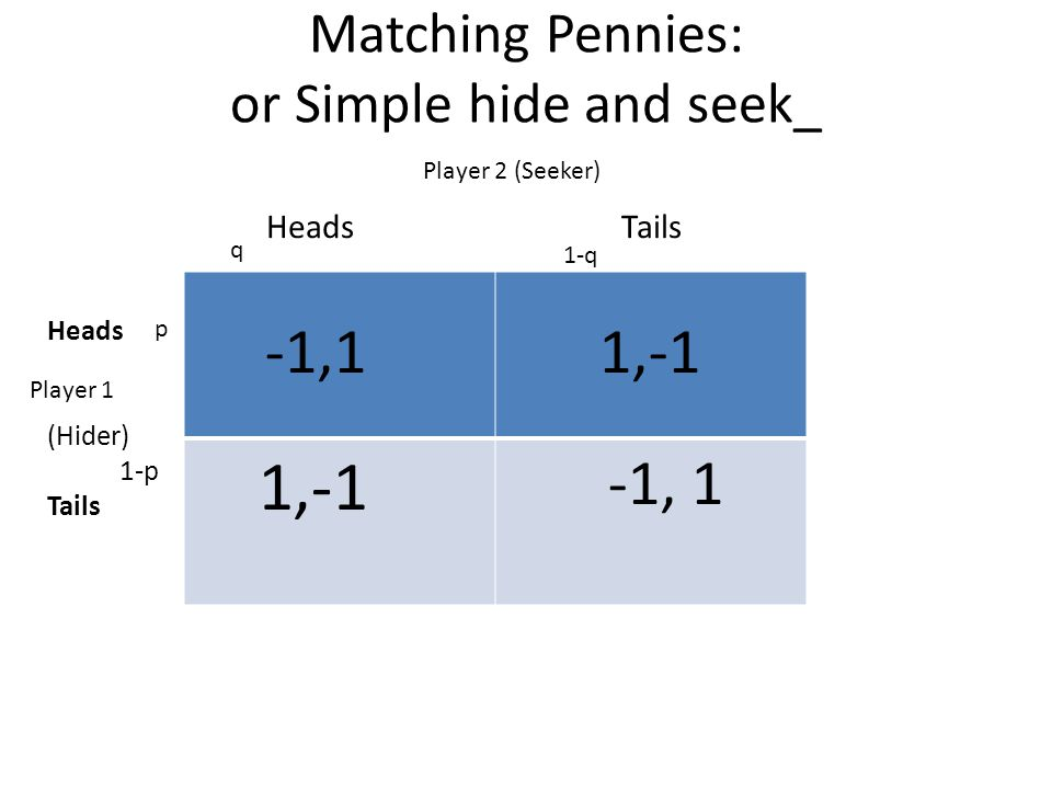 Matching Pennies: or Simple hide and seek_