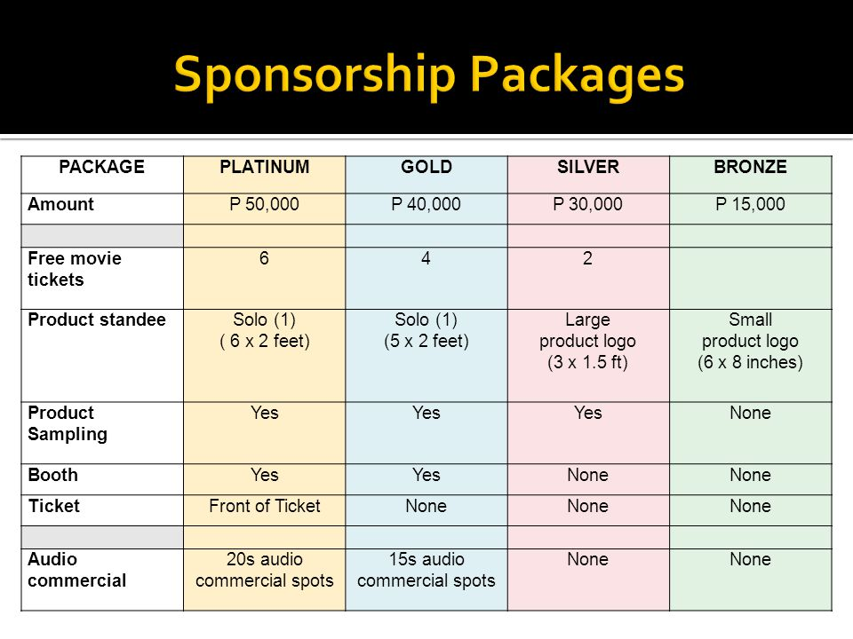 Sponsorship Packages PACKAGE PLATINUM GOLD SILVER BRONZE Amount