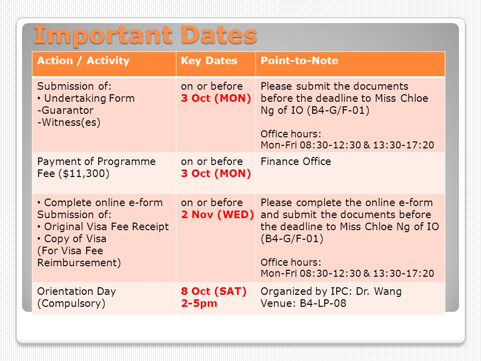 Important Dates Action / Activity Key Dates Point-to-Note
