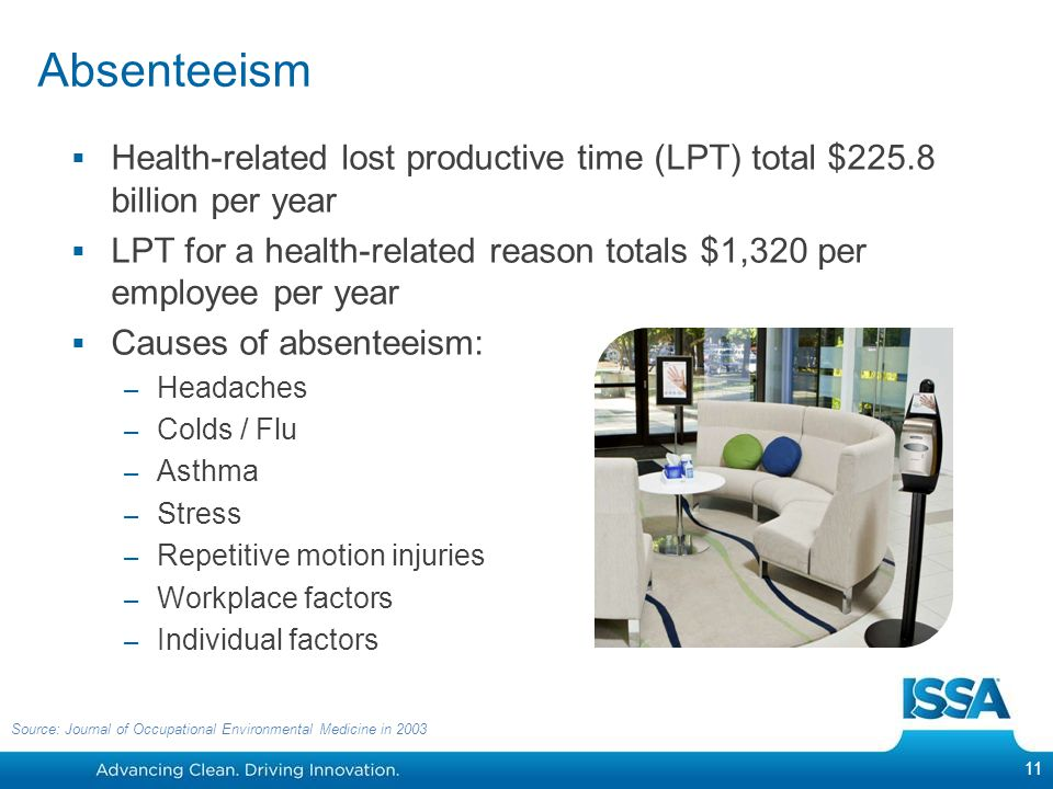 Absenteeism Health-related lost productive time (LPT) total $225.8 billion per year.