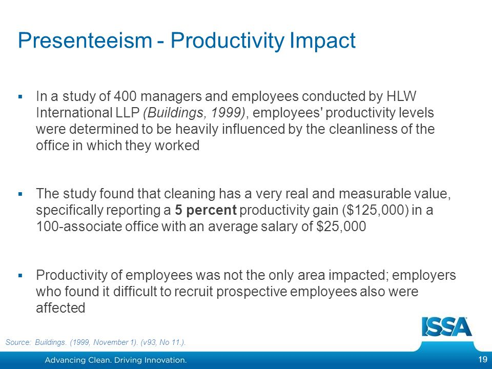 Presenteeism - Productivity Impact