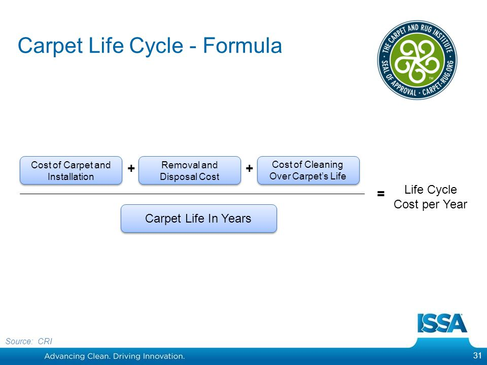 Carpet Life Cycle - Formula