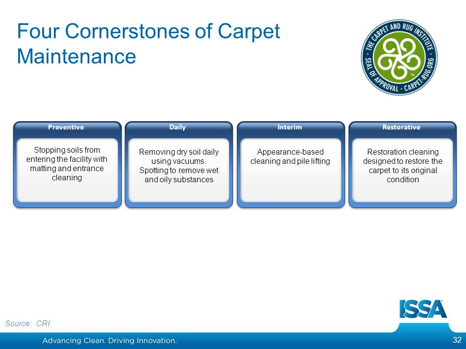 Four Cornerstones of Carpet Maintenance