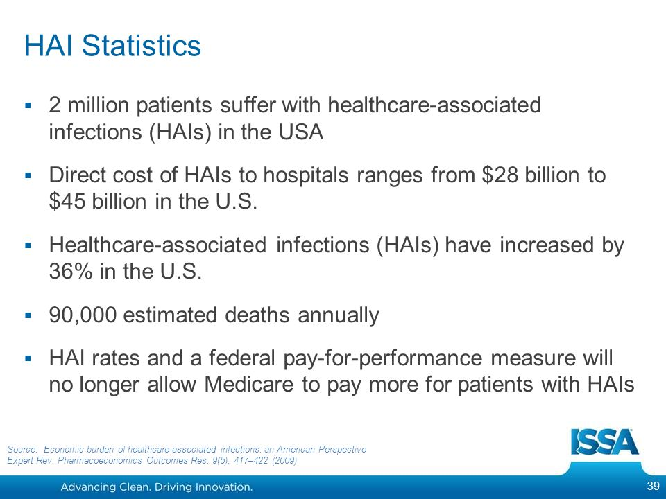 HAI Statistics 2 million patients suffer with healthcare-associated infections (HAIs) in the USA.