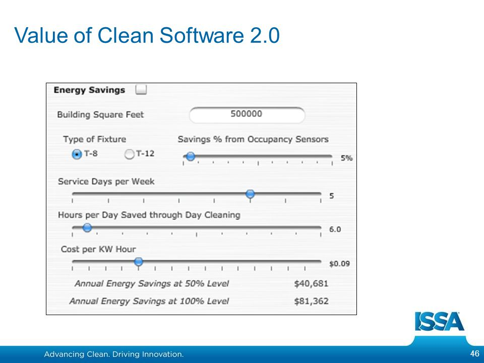 Value of Clean Software 2.0