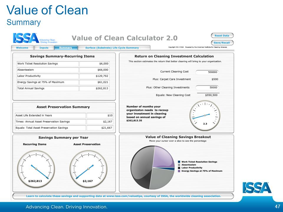 Value of Clean Summary
