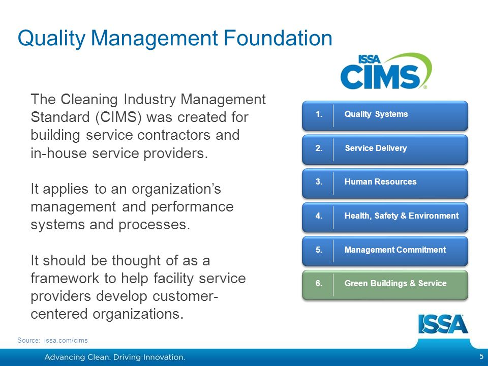 Quality Management Foundation