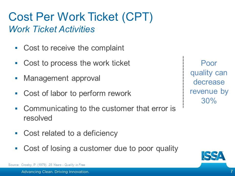 Cost Per Work Ticket (CPT) Work Ticket Activities